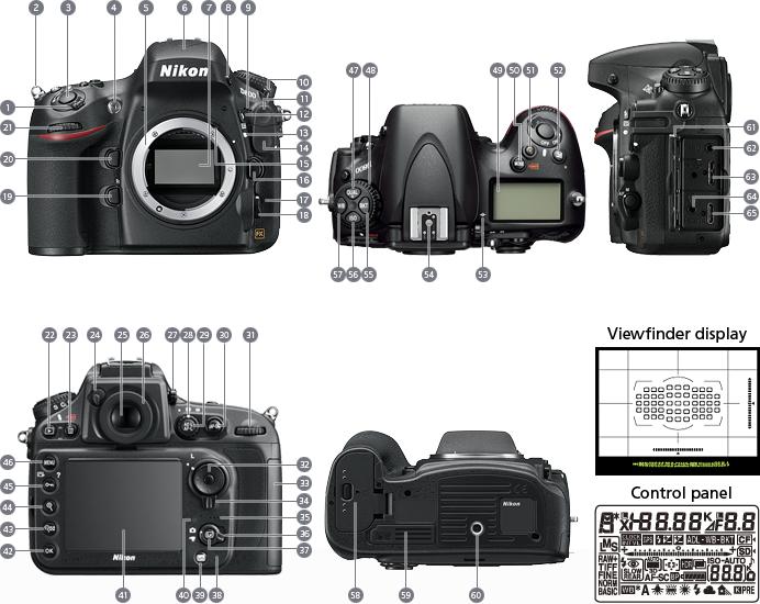 Nikon D800 / D800E Kontrol Düğmeleri ve Açıklamaları [Resimli Kılavuz]